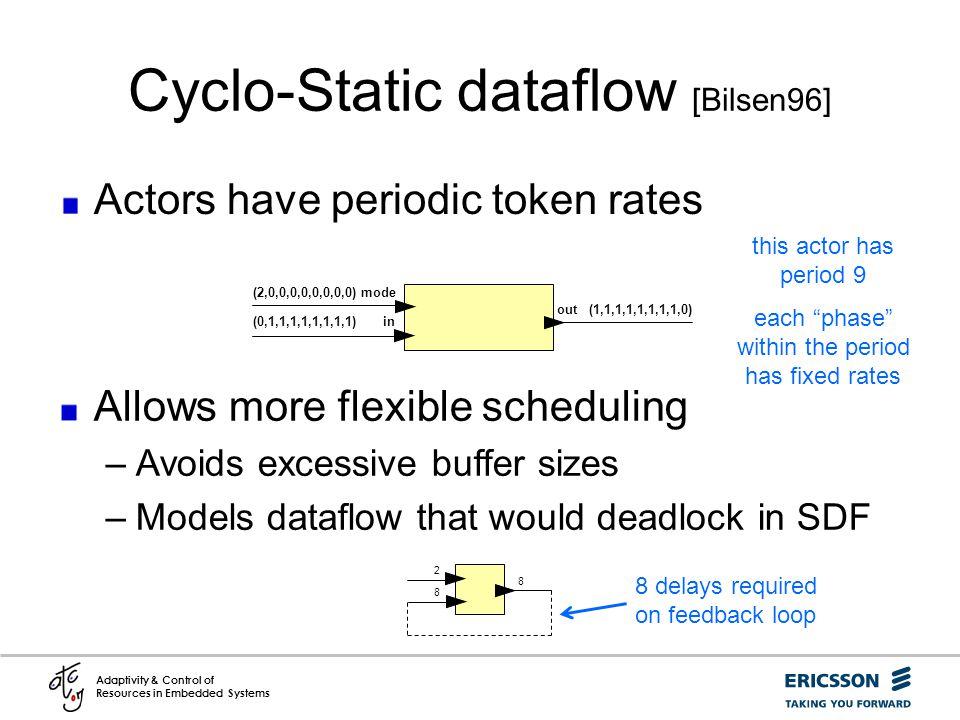 Cyclo-Static dataflow [Bilsen96]